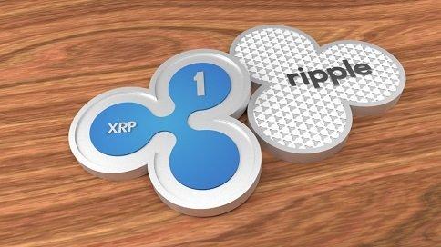 ripple price market