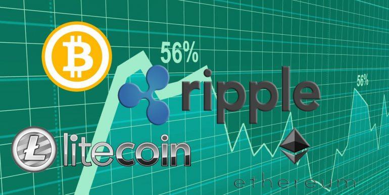 cryptocurrency forecast market crash
