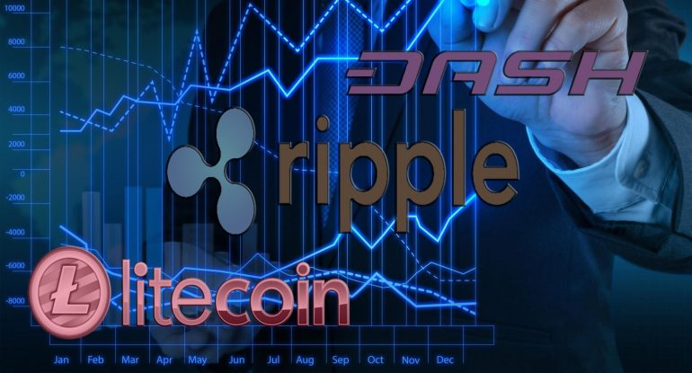 Ripple, Dash, Litecoin Price Daily Analysis Prediction - Hovering below Major Resistances Before Break Out 13