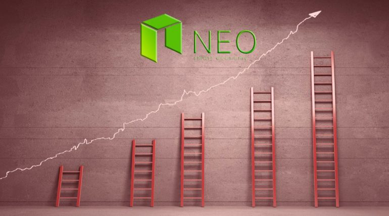 NEO Economy and Unique Price Development - Recovery on Its way: Sep 30 Analysis 13