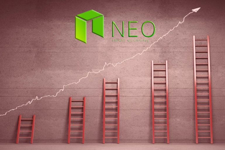 NEO Economy and Unique Price Development - Recovery on Its way: Sep 30 Analysis 15