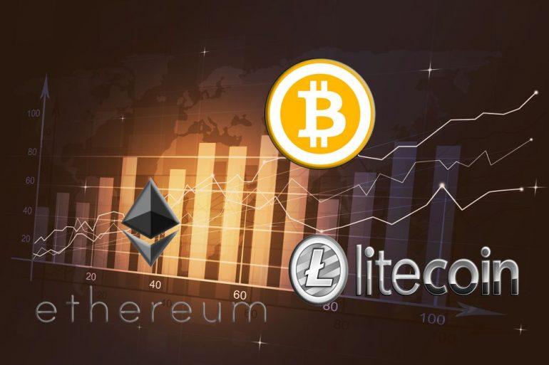 bitcoin litecoin ethereum price prediction