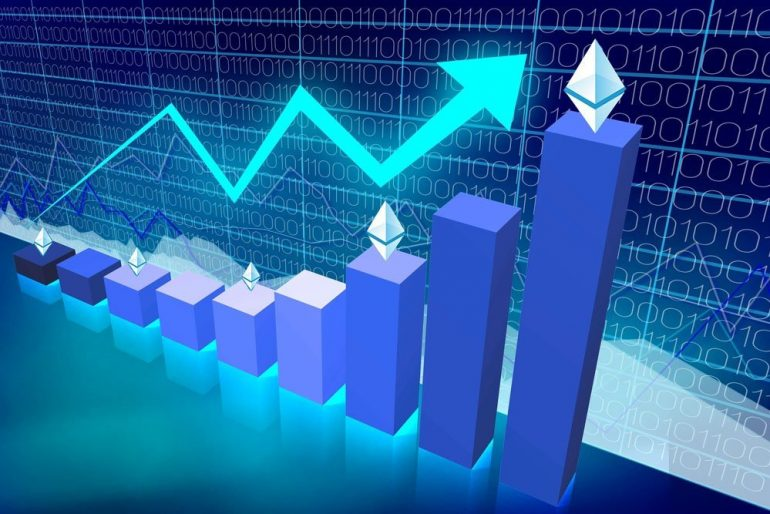 ethereum price daily