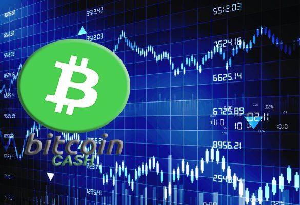 bitcoin cash money investment
