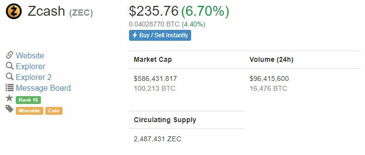 zcash trading