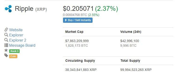 Xrp Mining Pool Future Bitcoin Supply