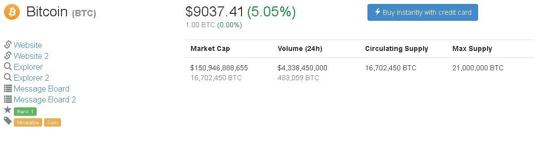 bitcoin no stop