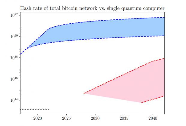 bitcoin hash power