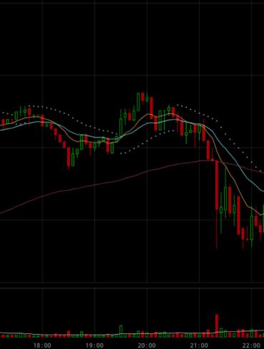 bitcoin price futures