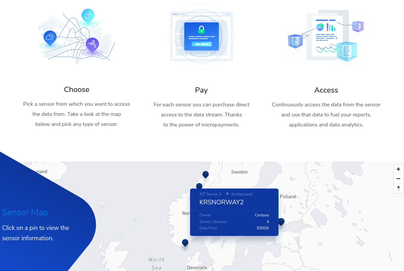 IOTA's data marketplace.