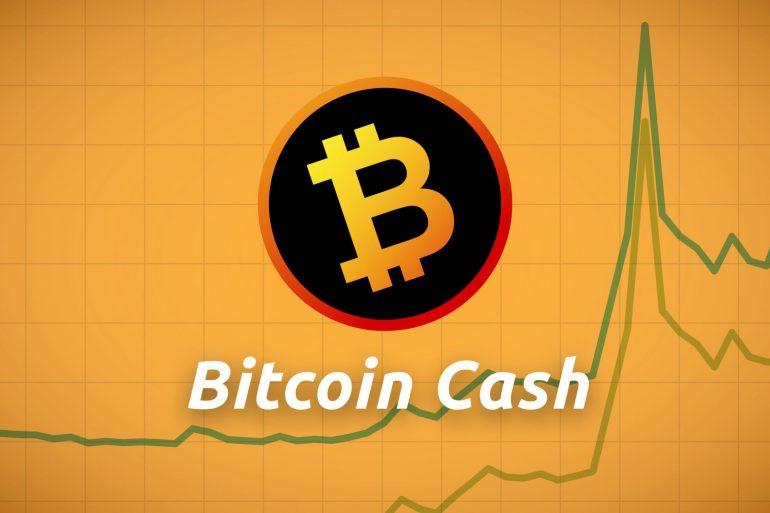 U.S. Exchange Coinbase Unprepared for Crypto Boom? 15