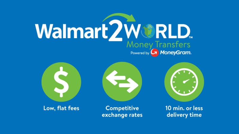 On Tuesday April 3rd And Moneygram Partnered To Launch A New Global Money Remitting Service Known As Wallmart2world