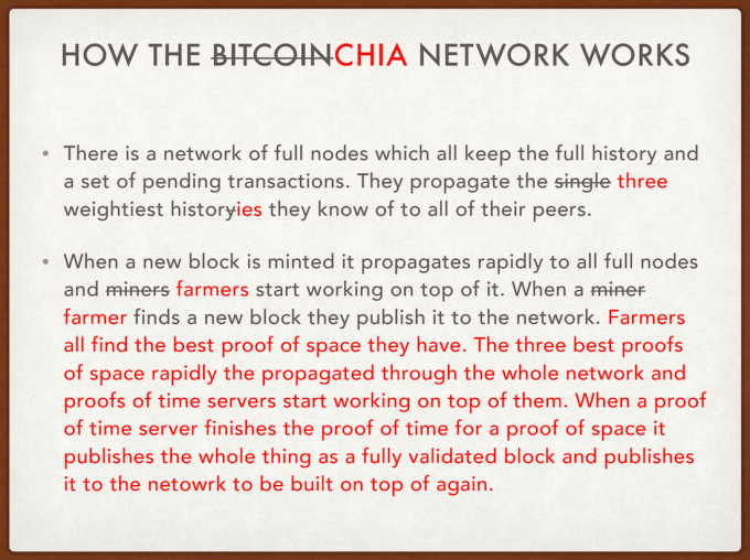 Explanation of Chia Network. The blockchain proposed by BitTorrent's creator