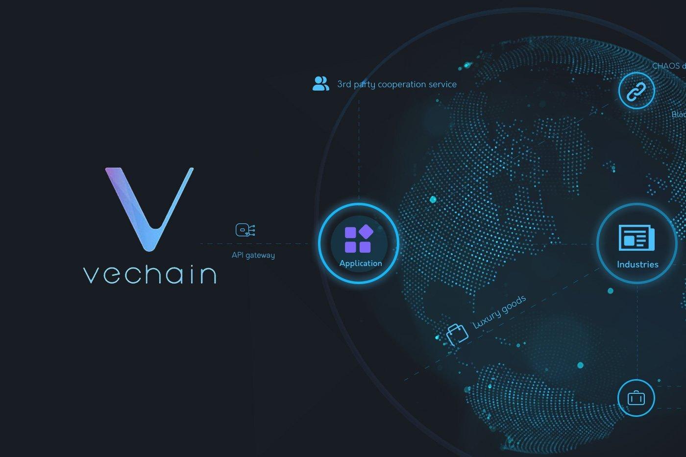 Blockchain VeChainThor