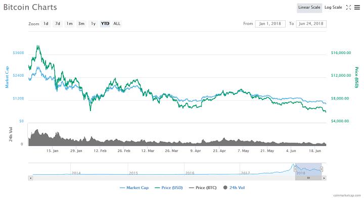 Bitmain Dominates Bitcoin Mining Hashrate – Almost at 51 Percent 16