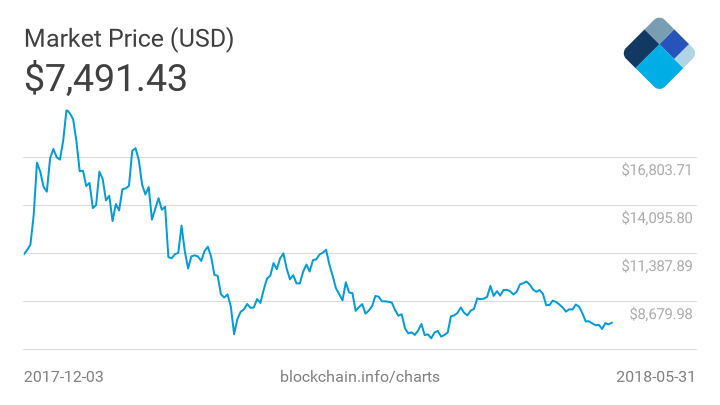 """Bitcoin is a """"Screaming Buy"""" Right Now, Says Crypto Hedge Fund CEO 14"""