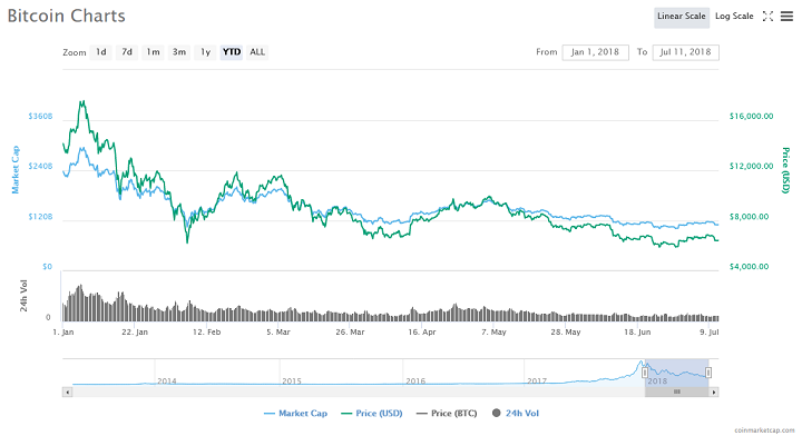 Bitcoin Will Hit $60,000 on the Back of a 'Massive Positive Event' 14