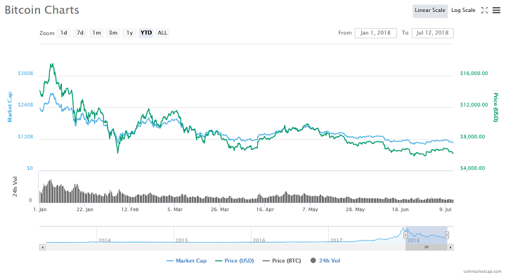 Bitcoin Will Die at $43 as Mining Costs Far Exceed Profitability 14