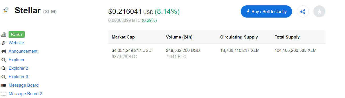 Stellar Trading 1.0
