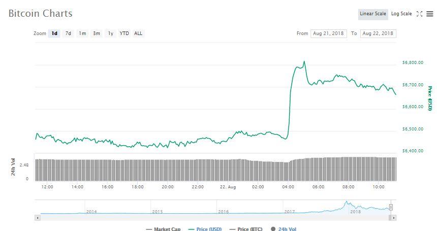 BitMEX: Friend or Foe to Bitcoin (BTC)? 14