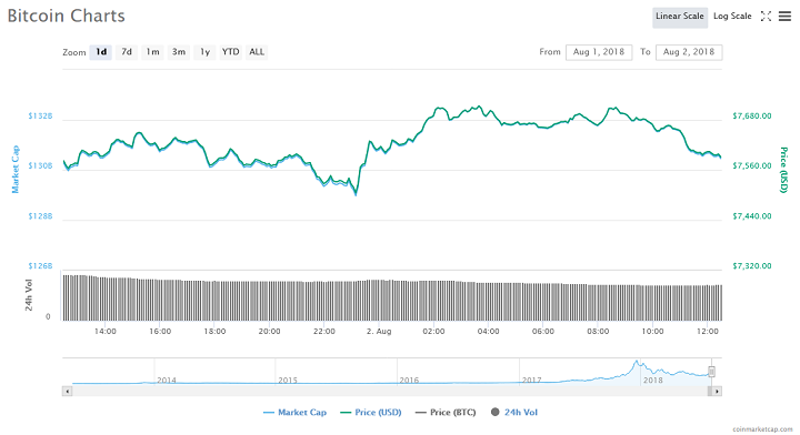 Bitcoin Price is Set for Another Breakout, Says 'Wall Street's Crypto King' 14