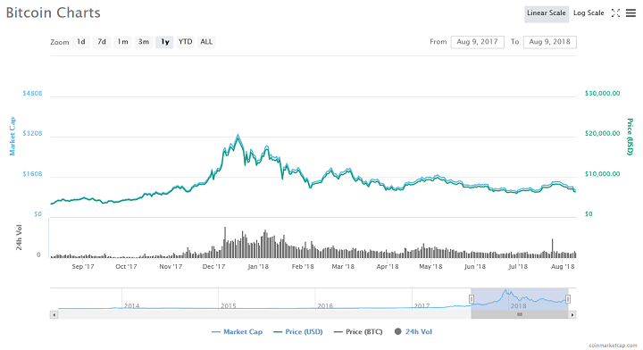 Bitcoin Price Decline is an Overreaction to ETF Delay, Says Pantera CEO 14