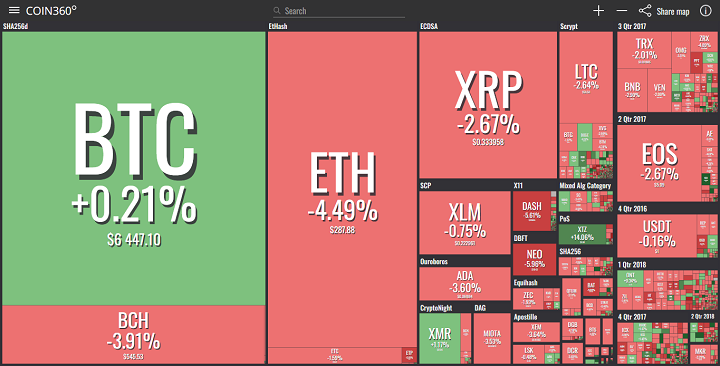 Bitcoin Price Remains Stable Despite $6 Billion Cryptocurrency Market Slump 15