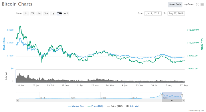 Bitcoin [BTC] is going to evaporate, says 'Wolf of Wall Street' 14