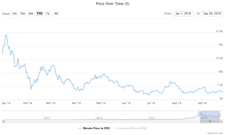 Bitcoin (BTC): Massive Price Swing on the Cards Following Prolonged Volatility Contraction 15