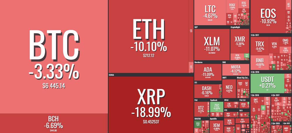 crypto dump