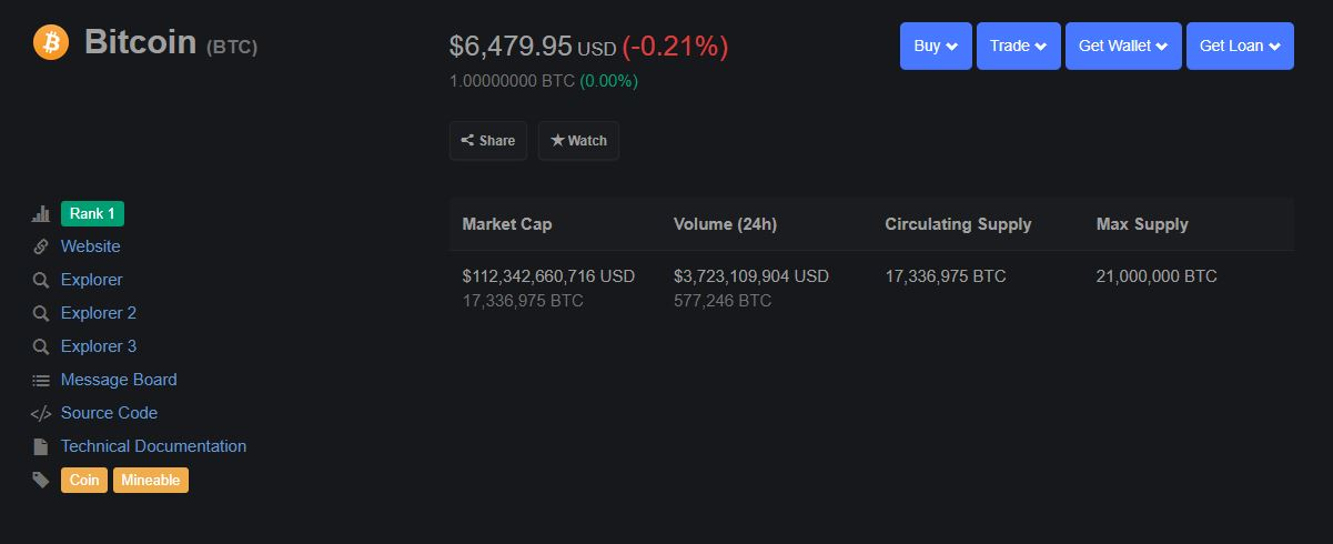 Bitcoin Becomes Less Volatile Than Amazon, BTC Holds Steady At $6,500 15