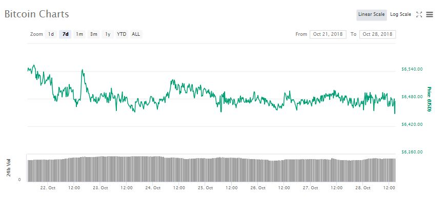 Has Bitcoin's Price Become Immune to the Effect of Expiring BTC Futures Contracts? 18