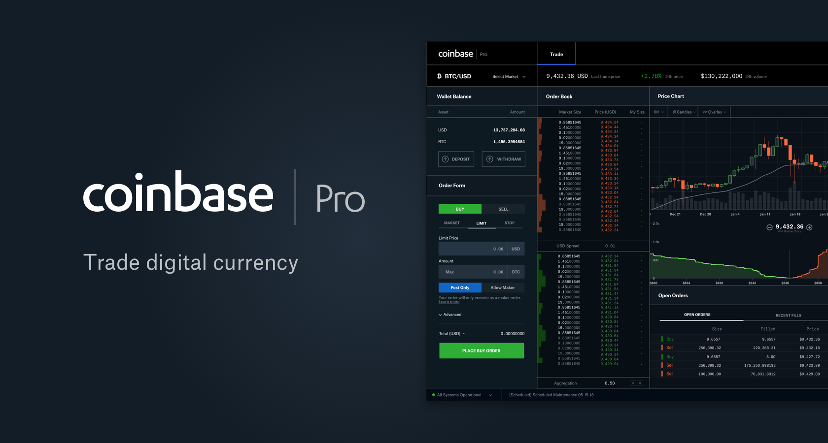 All Eyes On Coinbase Pro as it Schedules Maintenance on its Database 13