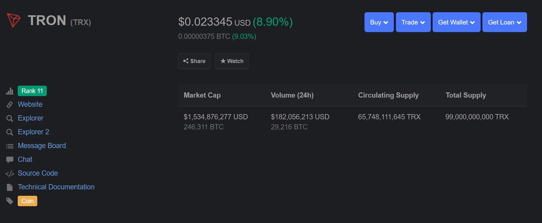 "Tron (TRX) Beats Crypto Market, 10% Gains On TVM Activation, ""Giant"" Partnership 15"