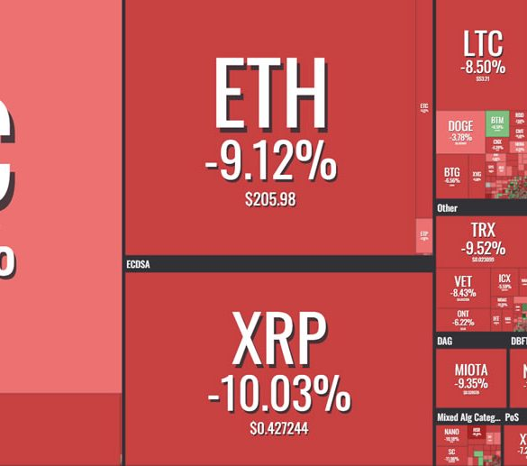 Bitcoin Drops 5% Igniting Another Crypto Market Dump 13