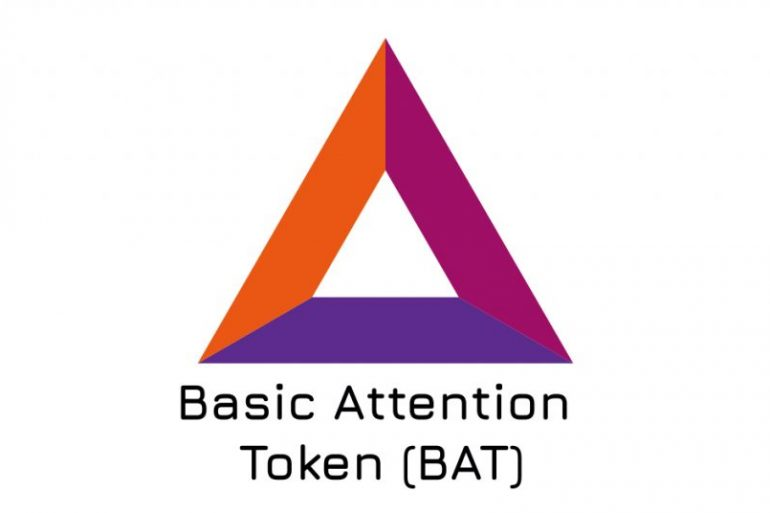 Future of BAT