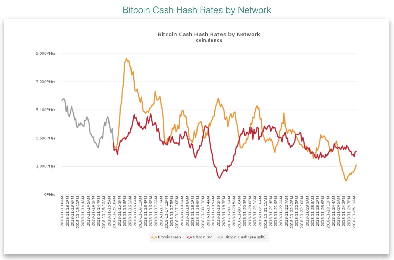 bitcoin cash sv market