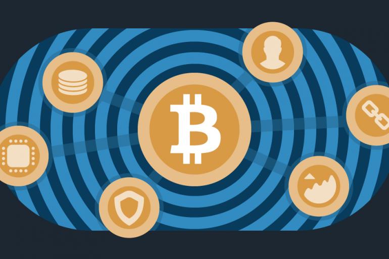 JPMorgan Blockchain Cryptocurrency