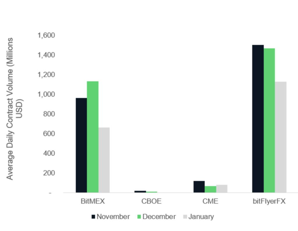 Bitcoin (BTC) Spot v Futures Delta Predicted Blast Past $4k. More to come? 14