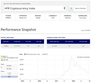 Bitcoin (BTC) Spot v Futures Delta Predicted Blast Past $4k. More to come? 15