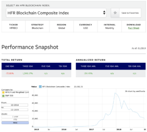 Bitcoin (BTC) Spot v Futures Delta Predicted Blast Past $4k. More to come? 16