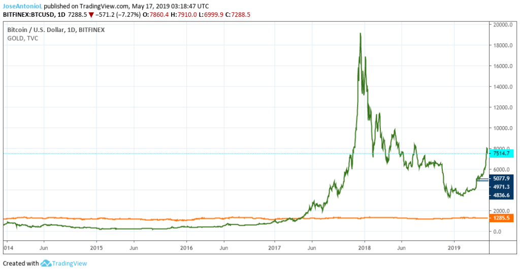 """Max Keiser is Bullish on Bitcoin (BTC,) """"My Price Target is $100,000 and Beyond"""""""