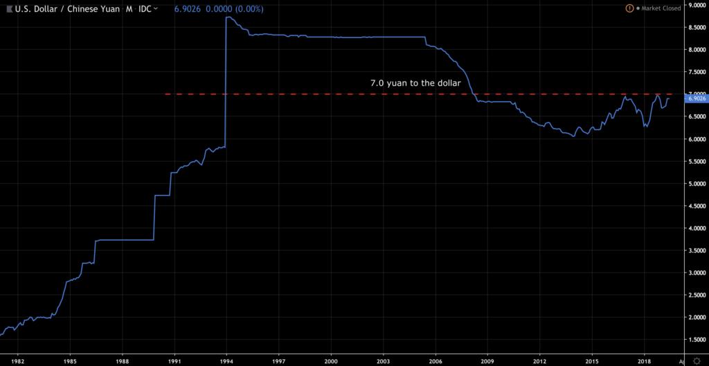 Bitcoin (BTC) to Soar as China Capital Flight Takes Hold 14