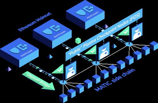 Binance to Launch Bitcoin (BTC) Futures as LedgerX, ErisX Snag CFTC Licenses 14