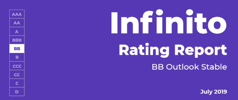 Infinito's INFT Receives BB Rating on TokenInsight Alongside Leading Blockchain Projects 13